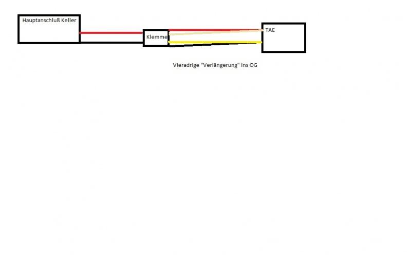 Telefondrähte zusammenklemmen? (Rot/Weiß und Schwarz/Gelb) Nur so ...