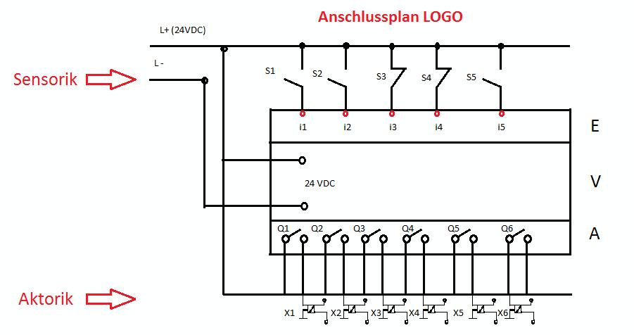 Anschlussplan.png