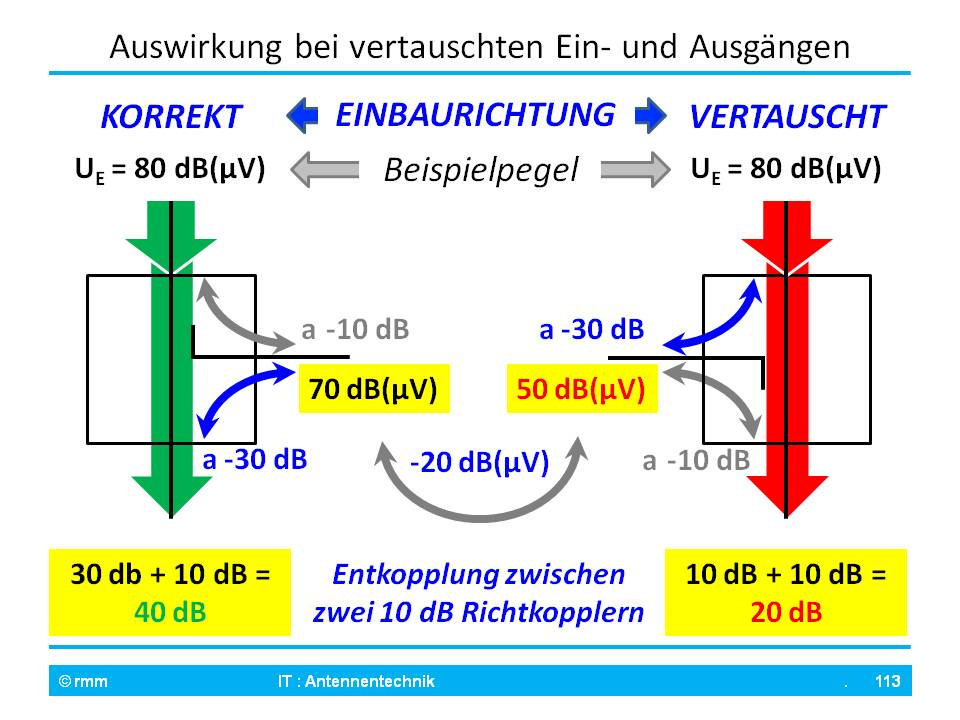 Antennentechnik[Fo113].jpg