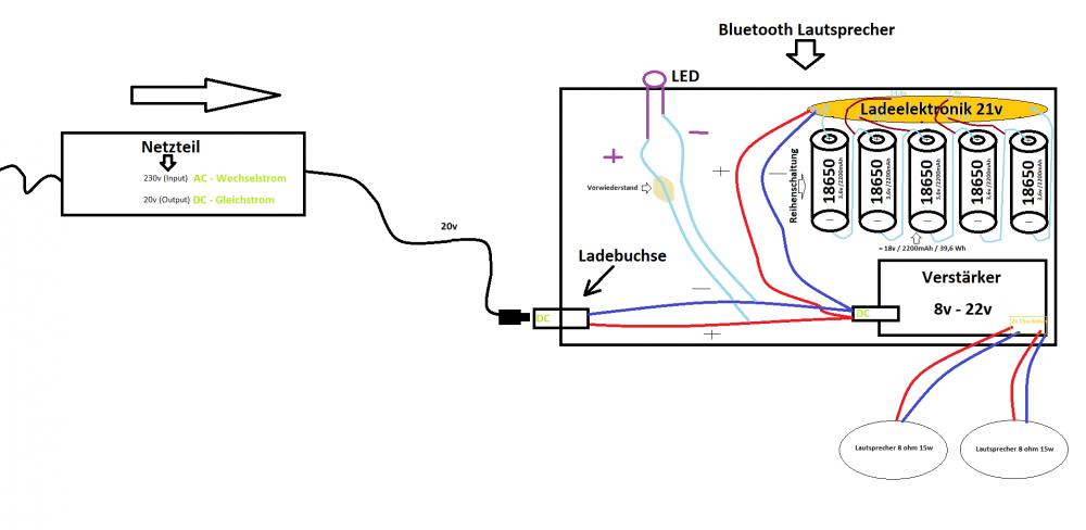 Bluetooth Stromversorgung2.png