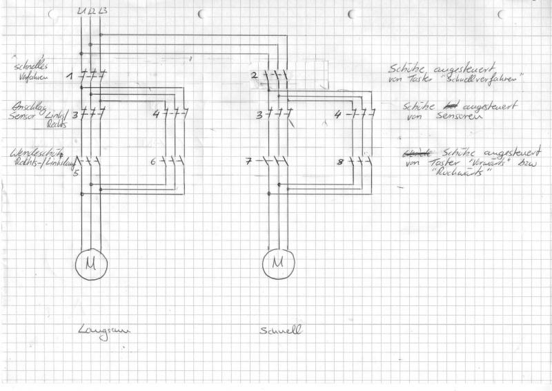 Schaltplan Motor, angesteuert durch Schütze