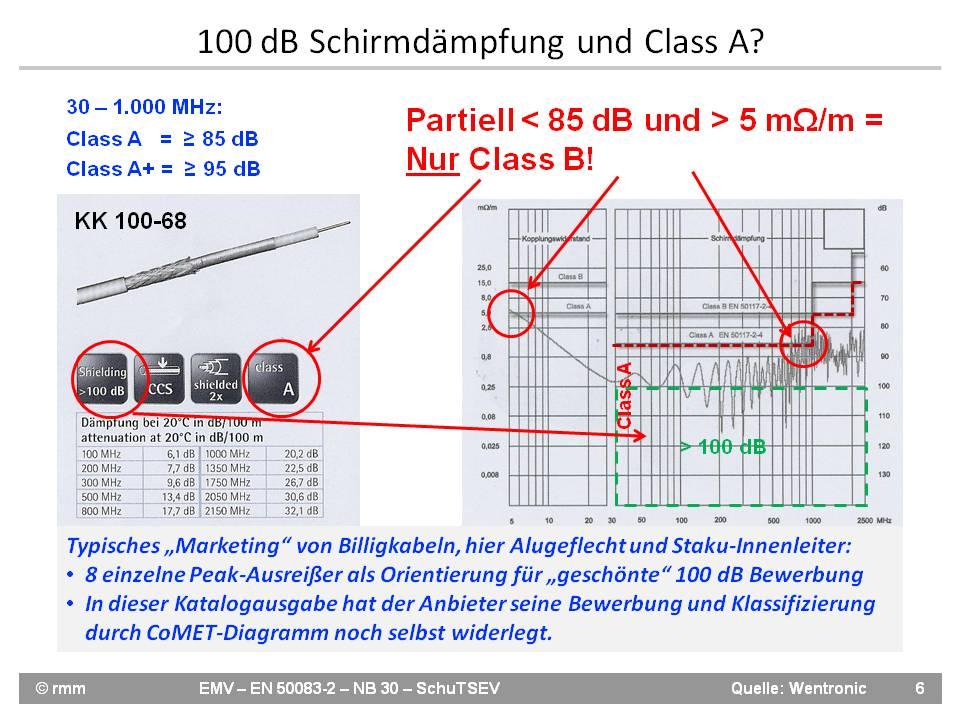 EMV_Schirmdämpfung_[Fo6].jpg