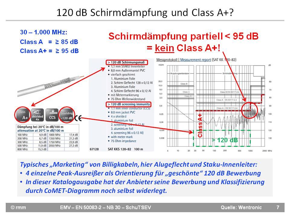 EMV_Schirmdämpfung_[Fo7].jpg