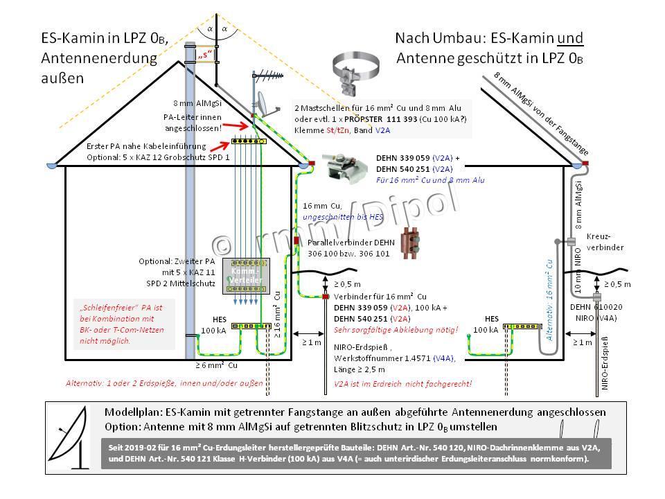 Entwurf_ES-Schornstein-an-Antennenerdung.jpg
