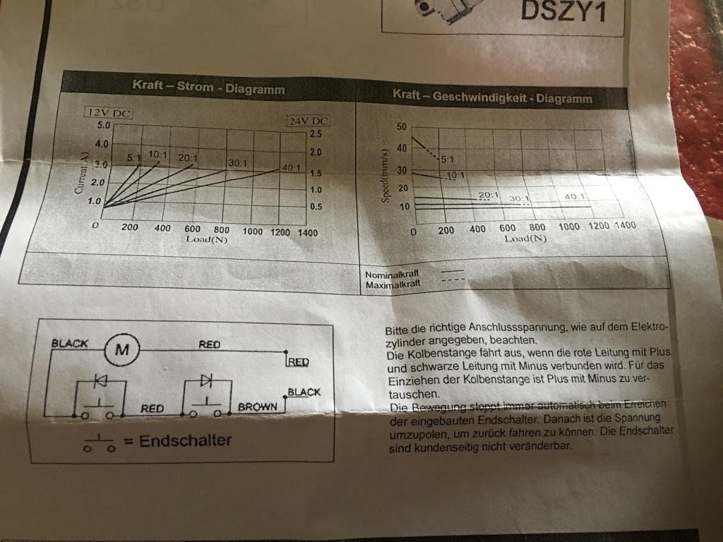 Niedlich Schaltplan Für Linearantrieb Zeitgenössisch - Der ...