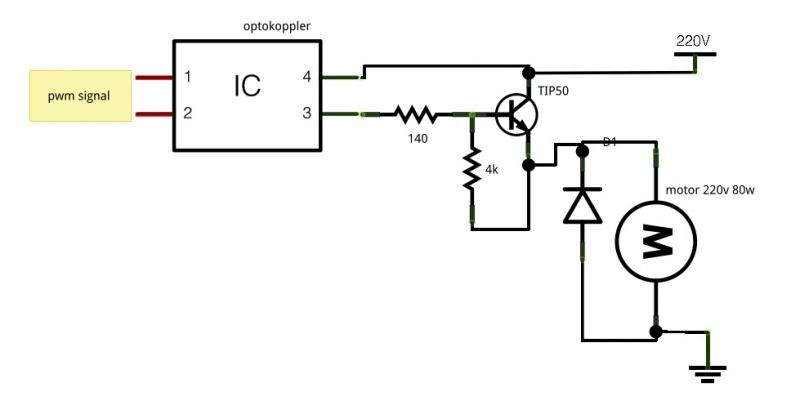 PWM für 220Volt Motor mittels TIP50