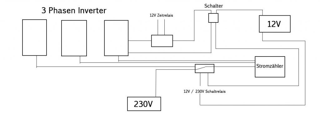 Möchte zwischen 2 Invertern per Stromüberwachung umschalten.