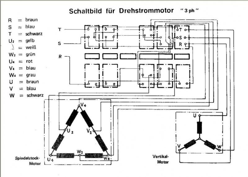 Groß Verdrahtung Elektromotor Ideen - Elektrische ...