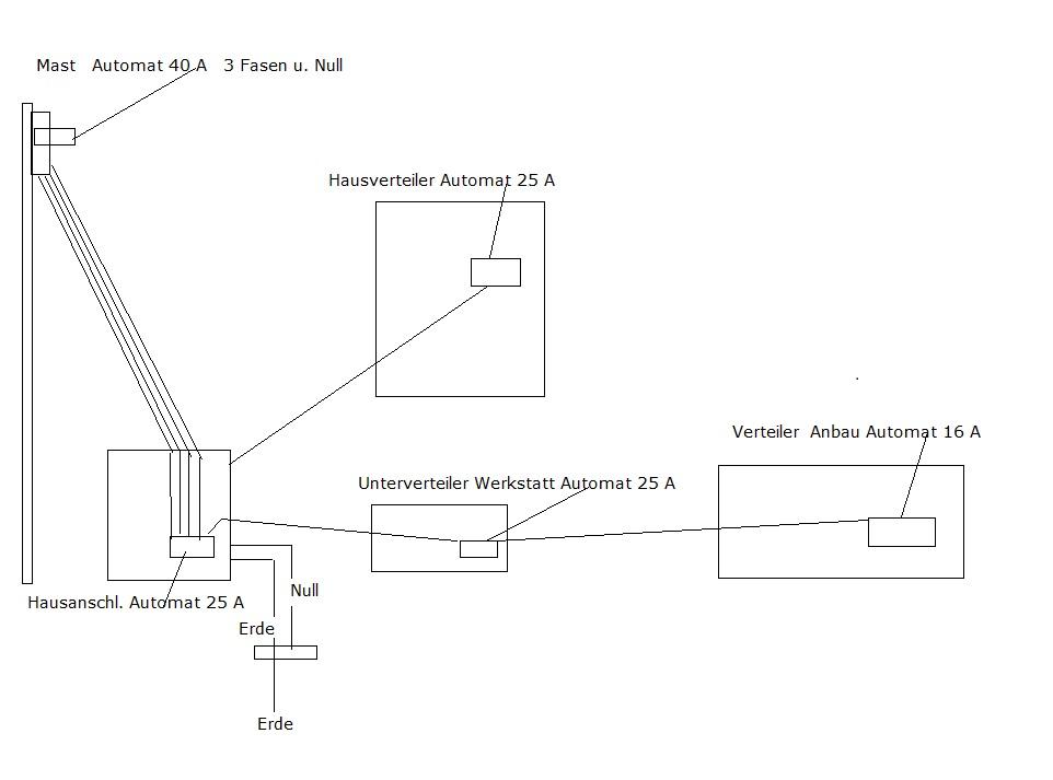 Gemütlich Wie Funktionieren Warmwassersysteme Fotos - Elektrische ...