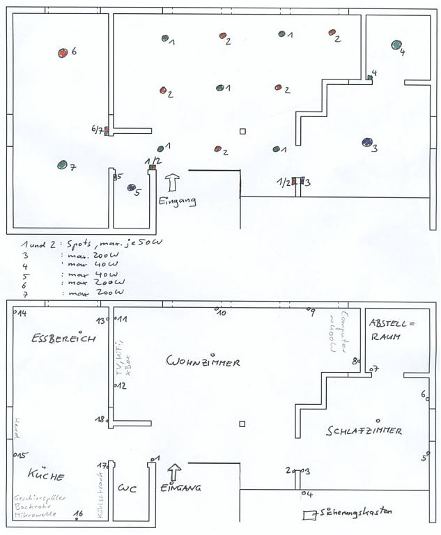 Wohnungsverkabelung für Anfänger