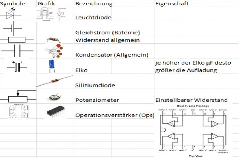 Berühmt Multimeter Symbole Erklärt Bilder - Der Schaltplan - greigo.com