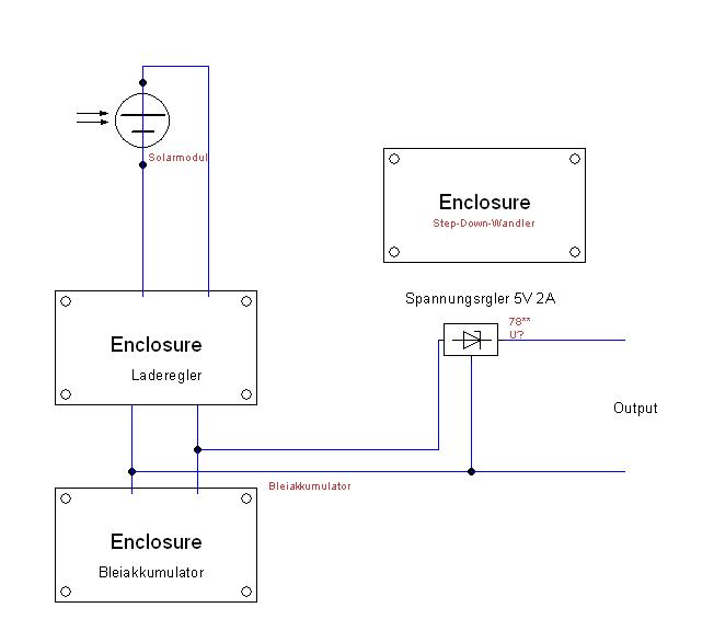 Solar USB-Ladegerät